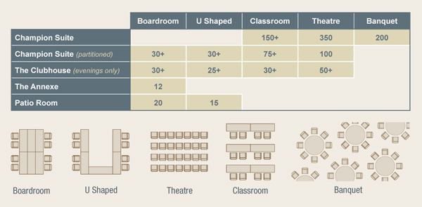 Conference room seating configurations at High Lodge Suffolk